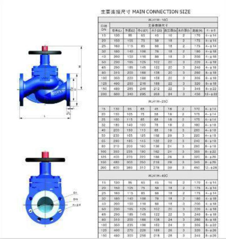 暗杆波纹管截止阀 截止阀-中国核工业集团有限公司
